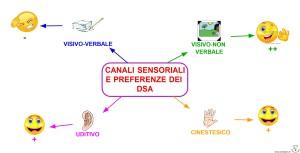 CANALI SENSORIALI E PREFERENZE DEI DSA